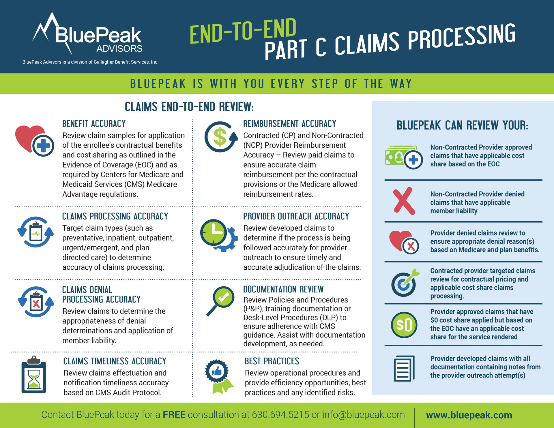 End to End claims processing infographic, download PDF for full text.